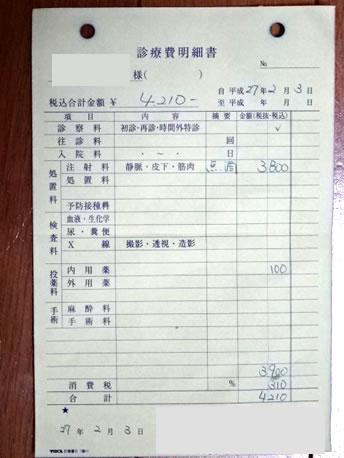猫の慢性腎不全 通院費150203